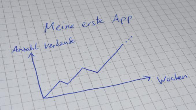 Unsere Tipps für erfolgreiches App-Marketing machen sich bezahlt.