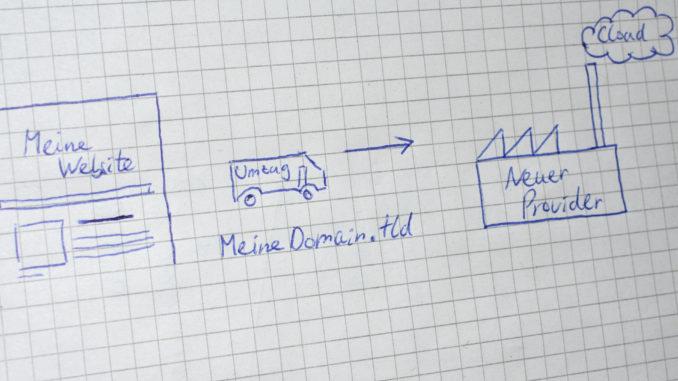 Auf dem Papier sieht's so einfach aus: Mit Domain und Website zu einem neuen Provider wechseln...